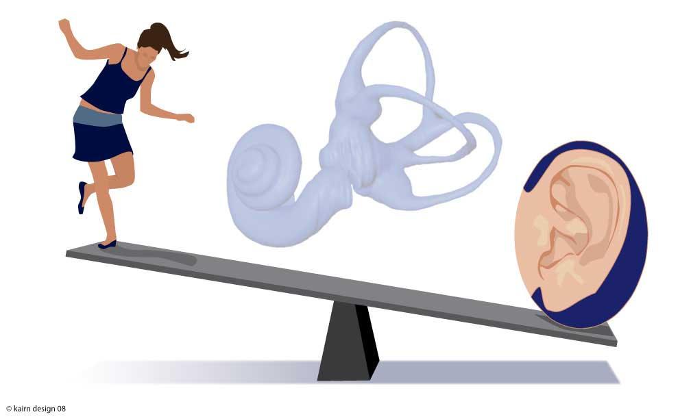 Equilibrium Balance